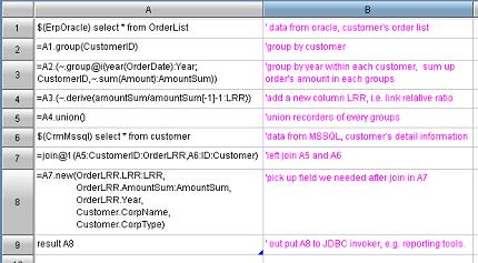 prepare data source for reporting tool