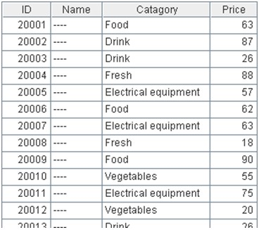 supermarket stock data stored in esProc, a desktop BI tool
