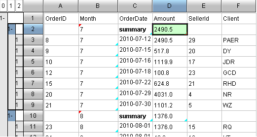 calculate the summarized value with the business spreadsheet software