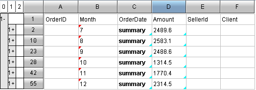 show summarized value in the business spreadsheet software