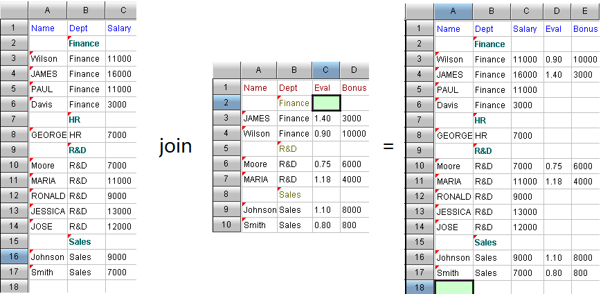 join table with the business spreadsheet software