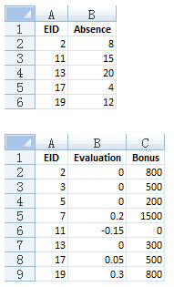esCalc_excel_multi_table_2
