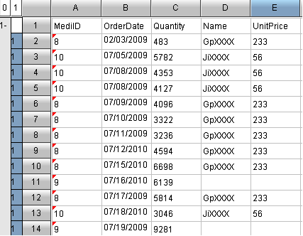 result showed in the self-service BI software