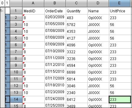 filtered result showed in the self-service BI