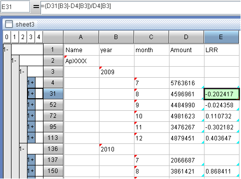 Calculate the link relative ratio and month-on-month comparisons with the business spreadsheet software