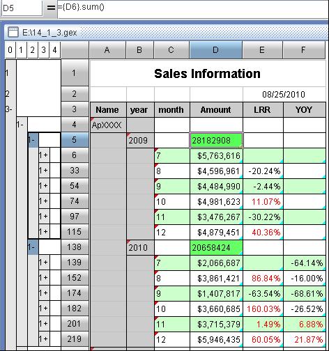 represent the sales in esCalc, the self-service BI software