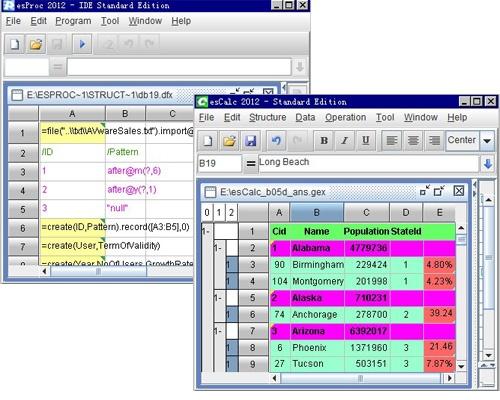 Self-service BI tools
