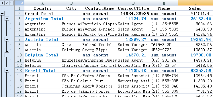 filtering the grouped data 1