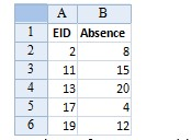 esCalc spreadsheet calculating 15